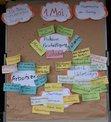 Forderungen IGM Jugend